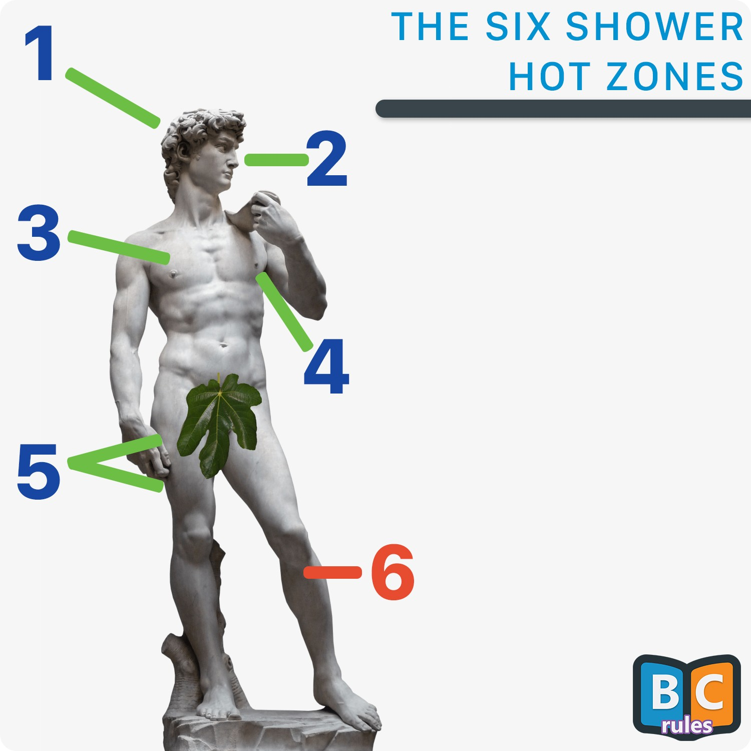 The Six Shower Hot Zones