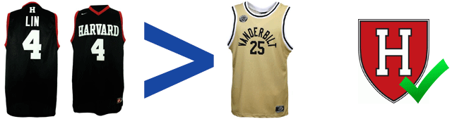 Harvard - Vanderbilt NCAA Jersey Showdown
