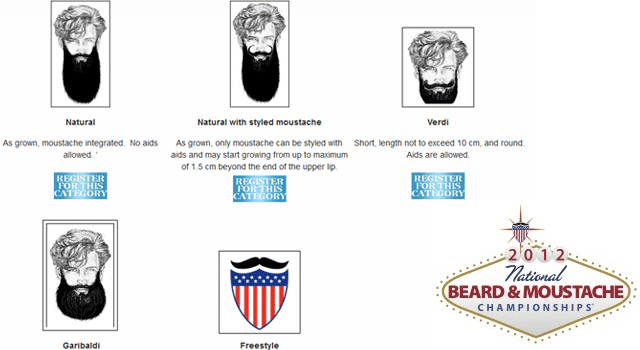 Registration For The Beard Team USA Championships Is Open