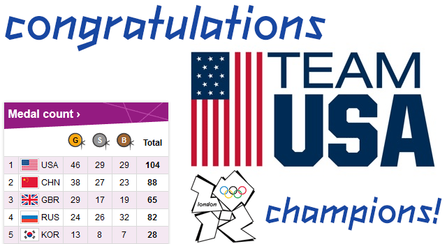 Congratulations Team USA!