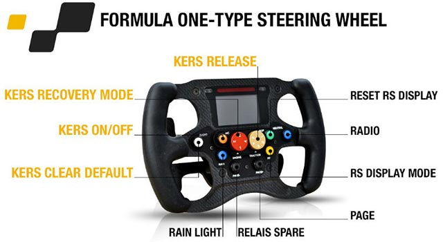Twizy Steering Wheel
